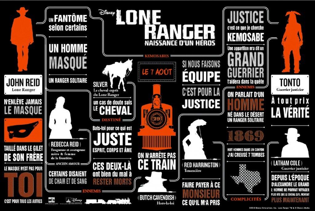 Lone Ranger - Infographie