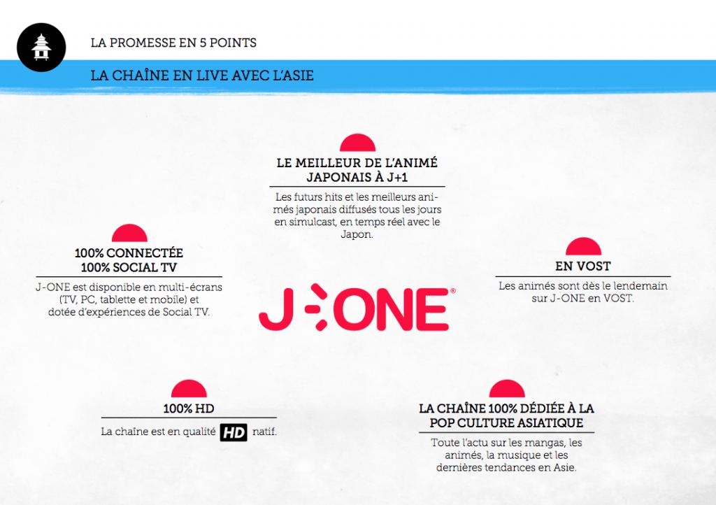 J-ONE 4