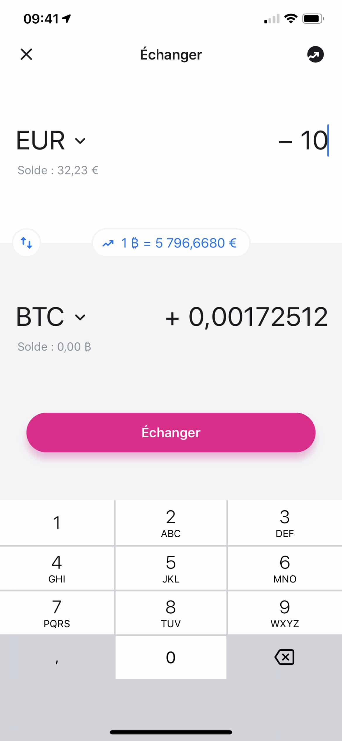 Revolut-Bitcoins