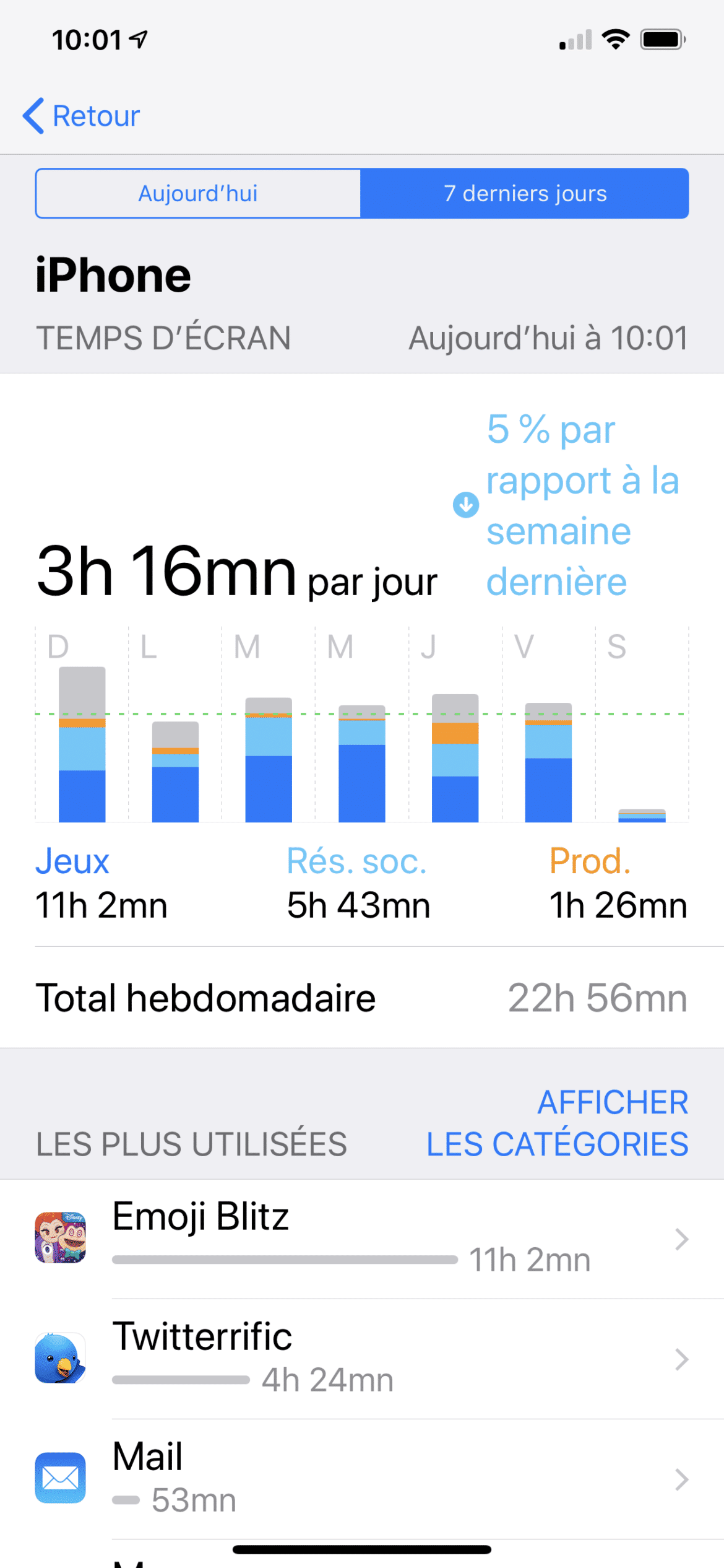 fonction-temps-ecran-iOS-12